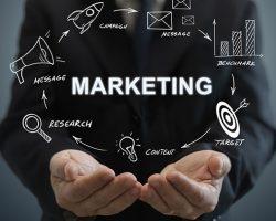 Marketing advertisement brand business strategy